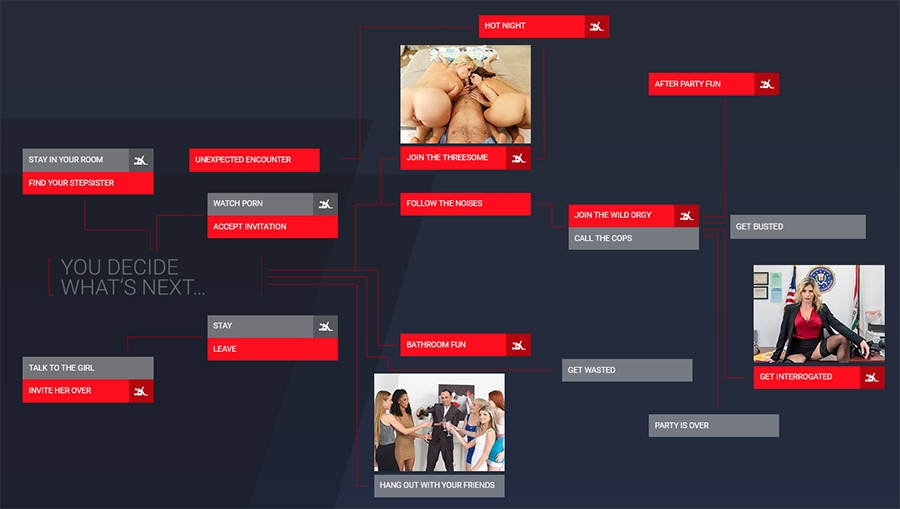 Interactive VR Porn Game